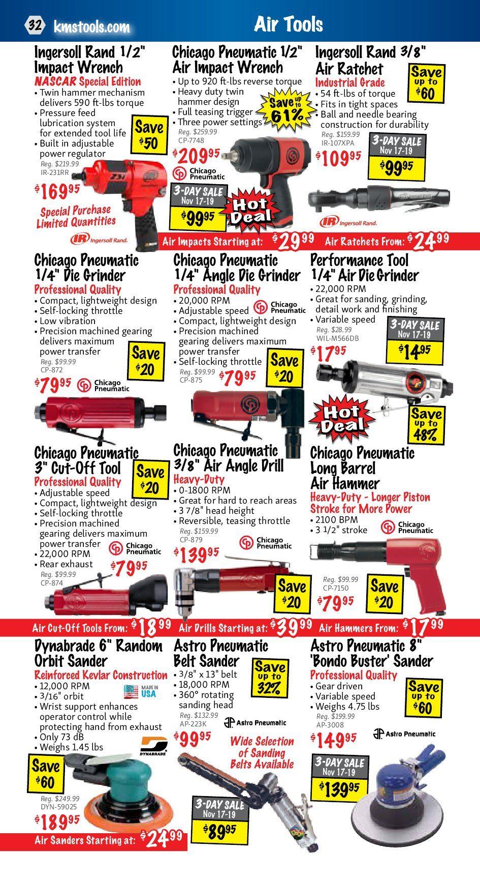 Kms Tools Weekly Flyer Club Month Sale Nov 1 30 Noga Power Indicator Guard